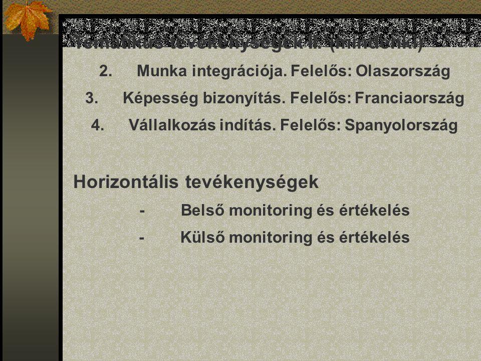Tematikus tevékenységek II.(mindenki) 2. Munka integrációja.