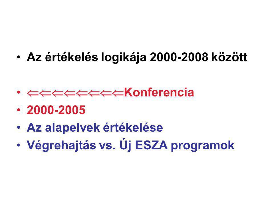 Az értékelés logikája 2000-2008 között  Konferencia 2000-2005 Az alapelvek értékelése Végrehajtás vs.