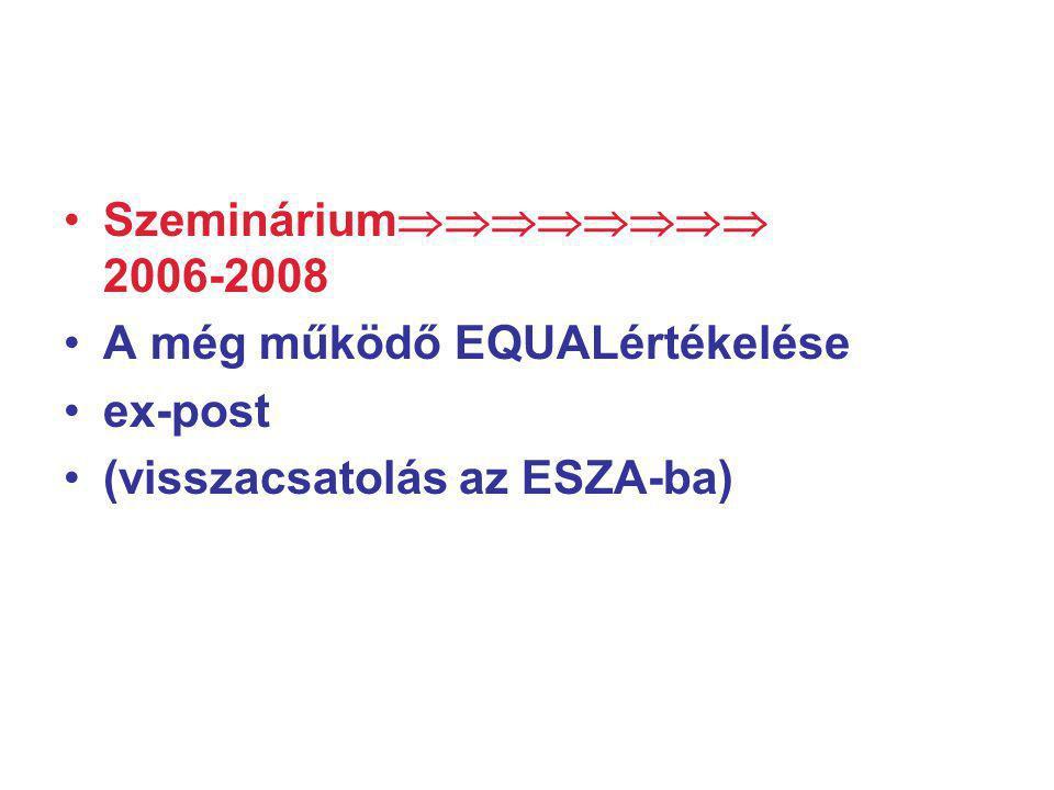 Szeminárium  2006-2008 A még működő EQUALértékelése ex-post (visszacsatolás az ESZA-ba)