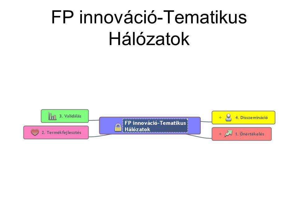 FP innováció-Tematikus Hálózatok