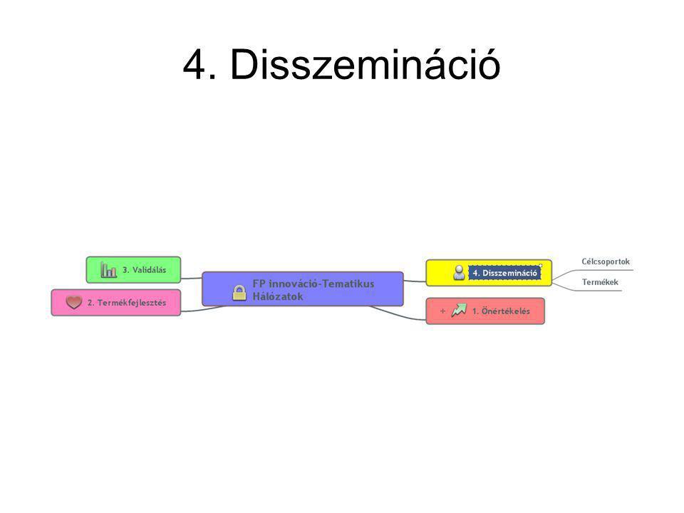 4. Disszemináció
