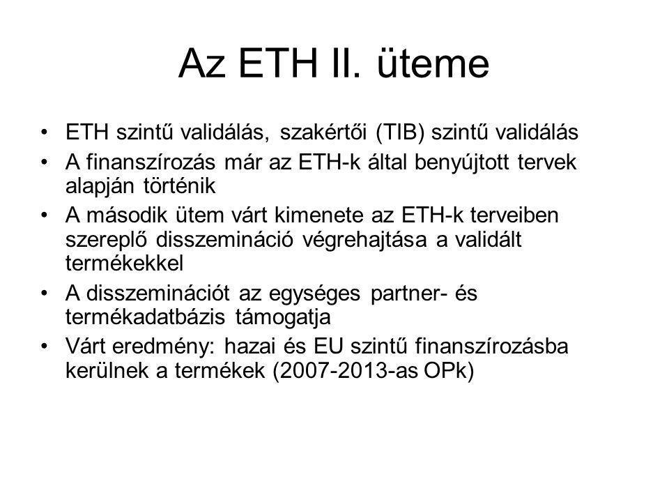 Az ETH II.