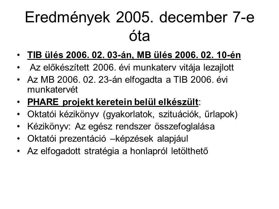 Eredmények 2005. december 7-e óta TIB ülés 2006. 02.