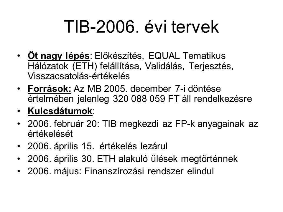 TIB-2006.