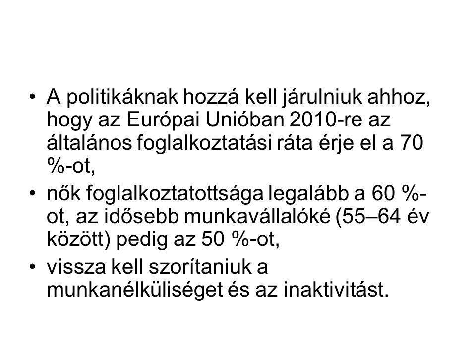 A politikáknak hozzá kell járulniuk ahhoz, hogy az Európai Unióban 2010-re az általános foglalkoztatási ráta érje el a 70 %-ot, nők foglalkoztatottsága legalább a 60 %- ot, az idősebb munkavállalóké (55–64 év között) pedig az 50 %-ot, vissza kell szorítaniuk a munkanélküliséget és az inaktivitást.