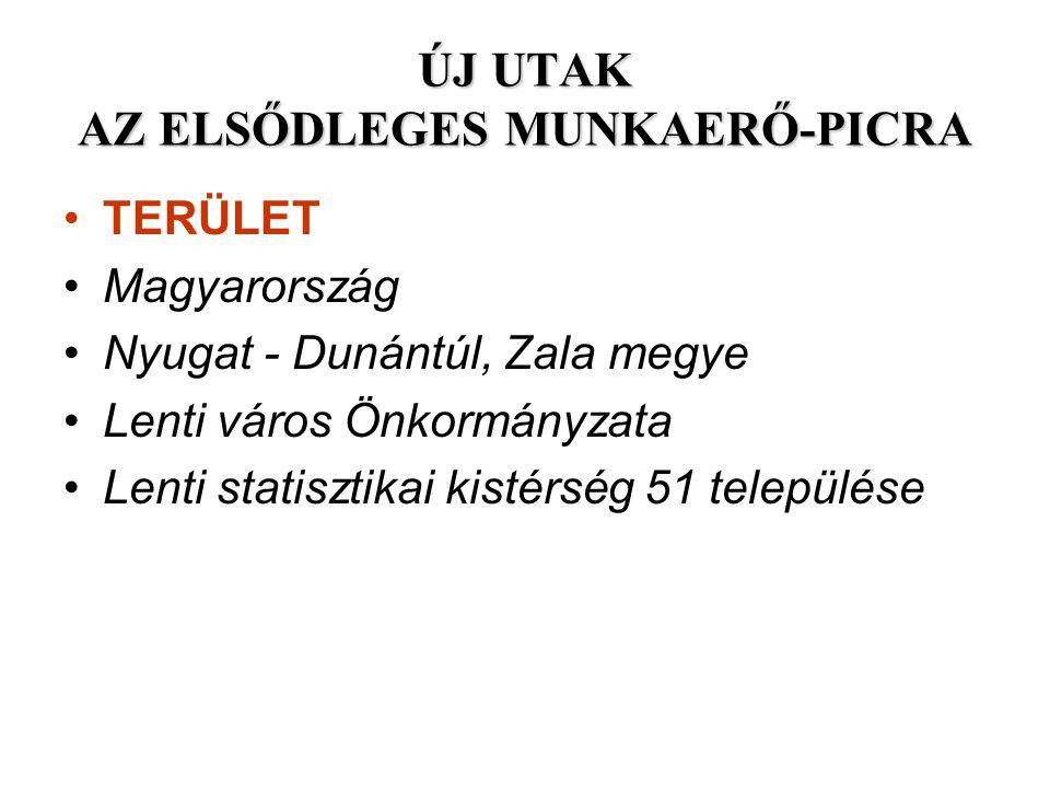 ÚJ UTAK AZ ELSŐDLEGES MUNKAERŐ-PICRA TERÜLET Magyarország Nyugat - Dunántúl, Zala megye Lenti város Önkormányzata Lenti statisztikai kistérség 51 települése
