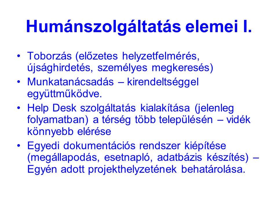 Humánszolgáltatás elemei II.