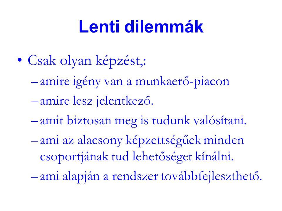 Lenti dilemmák Csak olyan képzést,: –amire igény van a munkaerő-piacon –amire lesz jelentkező.