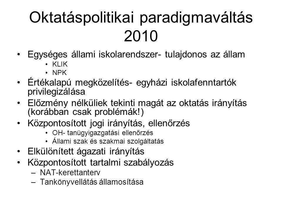 Oktatáspolitikai paradigmaváltás 2010 Egységes állami iskolarendszer- tulajdonos az állam KLIK NPK Értékalapú megközelítés- egyházi iskolafenntartók p