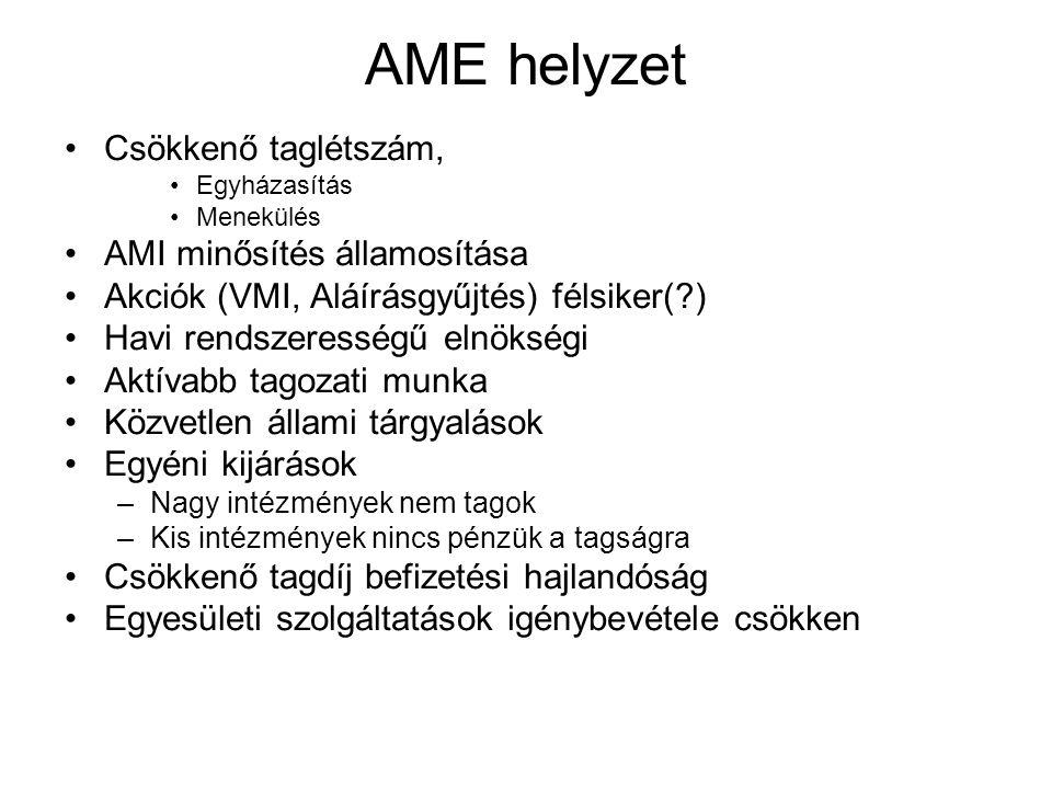 AME helyzet Csökkenő taglétszám, Egyházasítás Menekülés AMI minősítés államosítása Akciók (VMI, Aláírásgyűjtés) félsiker(?) Havi rendszerességű elnöks