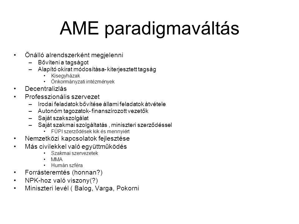 AME paradigmaváltás Önálló alrendszerként megjelenni –Bővíteni a tagságot –Alapító okirat módosítása- kiterjesztett tagság Kisegyházak Önkormányzati i