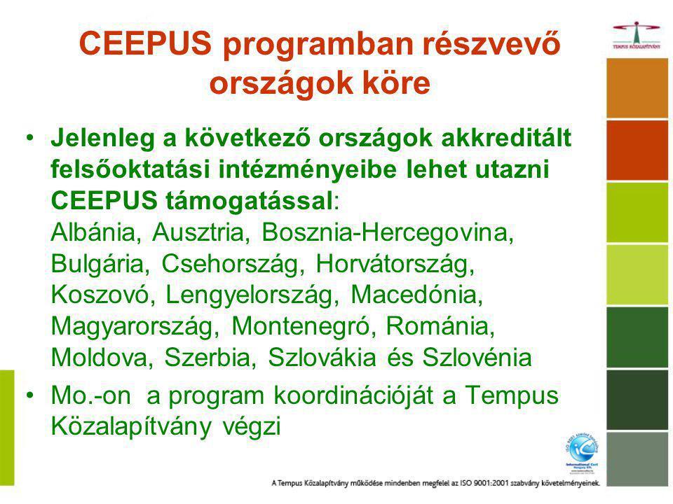 CEEPUS programban részvevő országok köre Jelenleg a következő országok akkreditált felsőoktatási intézményeibe lehet utazni CEEPUS támogatással: Albánia, Ausztria, Bosznia-Hercegovina, Bulgária, Csehország, Horvátország, Koszovó, Lengyelország, Macedónia, Magyarország, Montenegró, Románia, Moldova, Szerbia, Szlovákia és Szlovénia Mo.-on a program koordinációját a Tempus Közalapítvány végzi