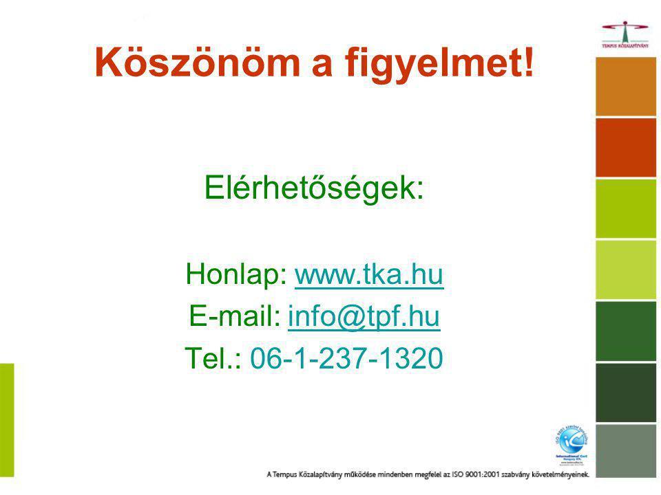 Köszönöm a figyelmet! Elérhetőségek: Honlap: www.tka.huwww.tka.hu E-mail: info@tpf.huinfo@tpf.hu Tel.: 06-1-237-1320