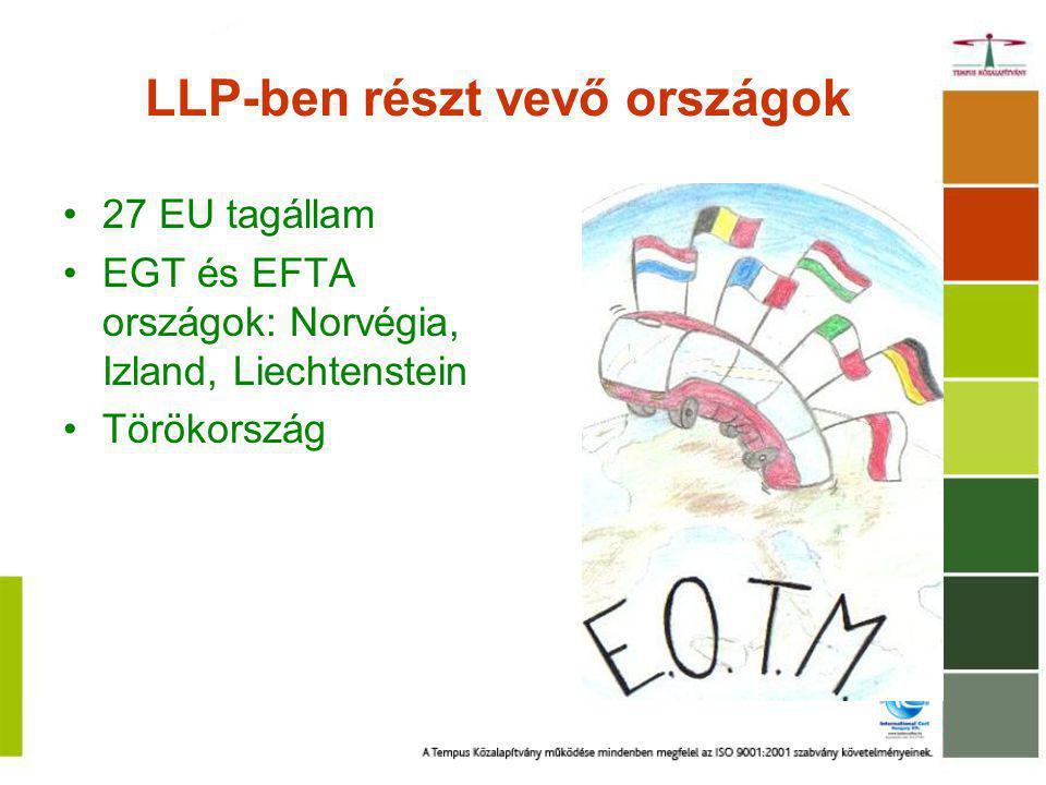 LLP-ben részt vevő országok 27 EU tagállam EGT és EFTA országok: Norvégia, Izland, Liechtenstein Törökország