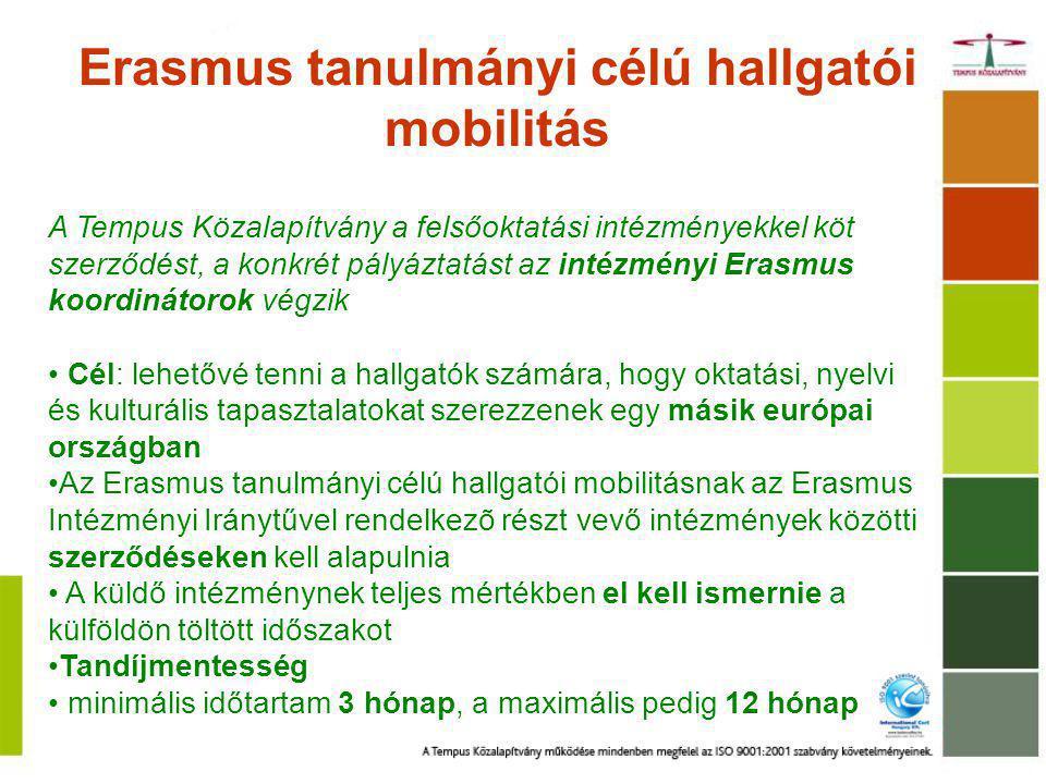 Erasmus tanulmányi célú hallgatói mobilitás A Tempus Közalapítvány a felsőoktatási intézményekkel köt szerződést, a konkrét pályáztatást az intézményi Erasmus koordinátorok végzik Cél: lehetővé tenni a hallgatók számára, hogy oktatási, nyelvi és kulturális tapasztalatokat szerezzenek egy másik európai országban Az Erasmus tanulmányi célú hallgatói mobilitásnak az Erasmus Intézményi Iránytűvel rendelkezõ részt vevő intézmények közötti szerződéseken kell alapulnia A küldő intézménynek teljes mértékben el kell ismernie a külföldön töltött időszakot Tandíjmentesség minimális időtartam 3 hónap, a maximális pedig 12 hónap