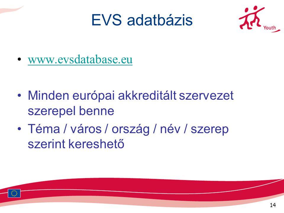 14 EVS adatbázis www.evsdatabase.eu Minden európai akkreditált szervezet szerepel benne Téma / város / ország / név / szerep szerint kereshető