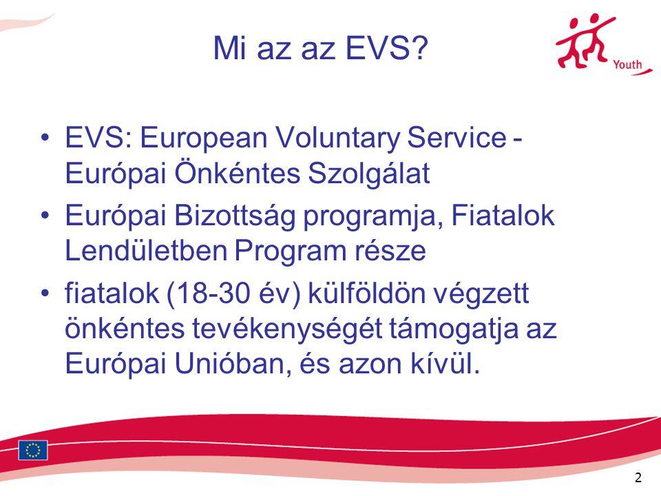 2 Mi az az EVS? EVS: European Voluntary Service - Európai Önkéntes Szolgálat Európai Bizottság programja, Fiatalok Lendületben Program része fiatalok