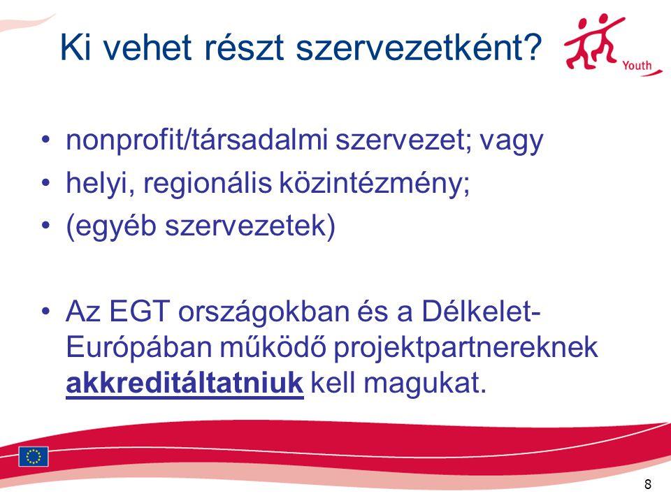8 Ki vehet részt szervezetként? nonprofit/társadalmi szervezet; vagy helyi, regionális közintézmény; (egyéb szervezetek) Az EGT országokban és a Délke