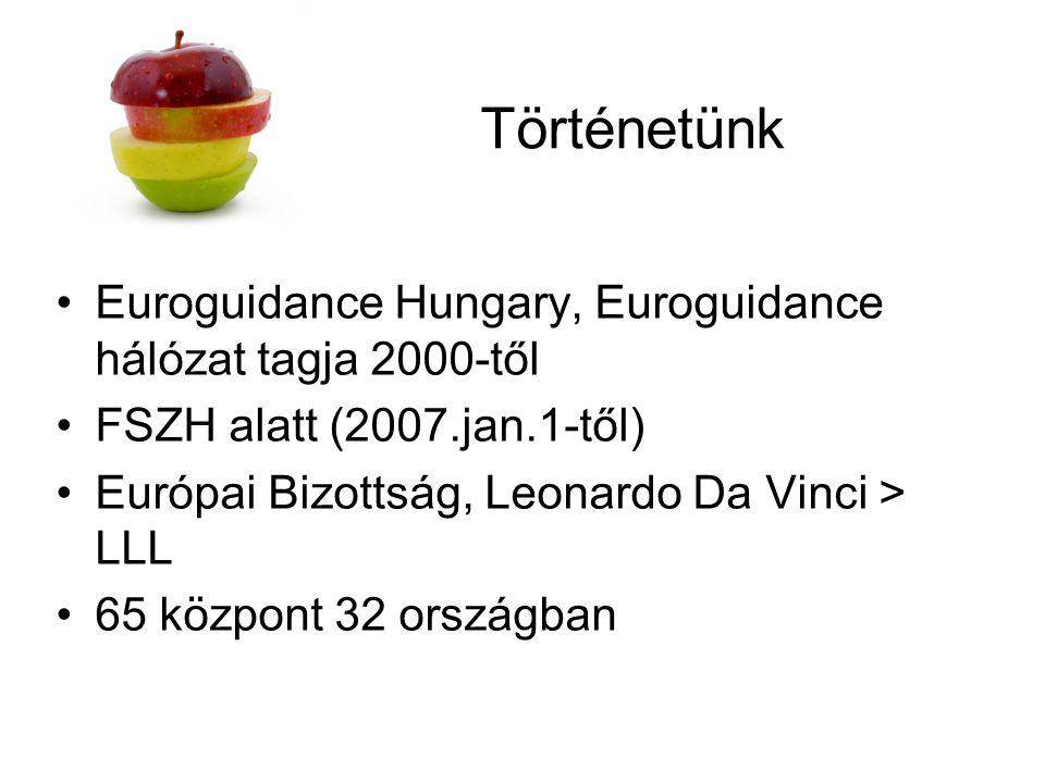 Történetünk Euroguidance Hungary, Euroguidance hálózat tagja 2000-től FSZH alatt (2007.jan.1-től) Európai Bizottság, Leonardo Da Vinci > LLL 65 központ 32 országban