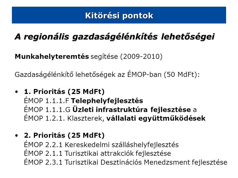Kitörési pontok A regionális gazdaságélénkítés lehetőségei Munkahelyteremtés segítése (2009-2010)  Gazdaságélénkítő lehetőségek az ÉMOP-ban (50 MdFt): 1.