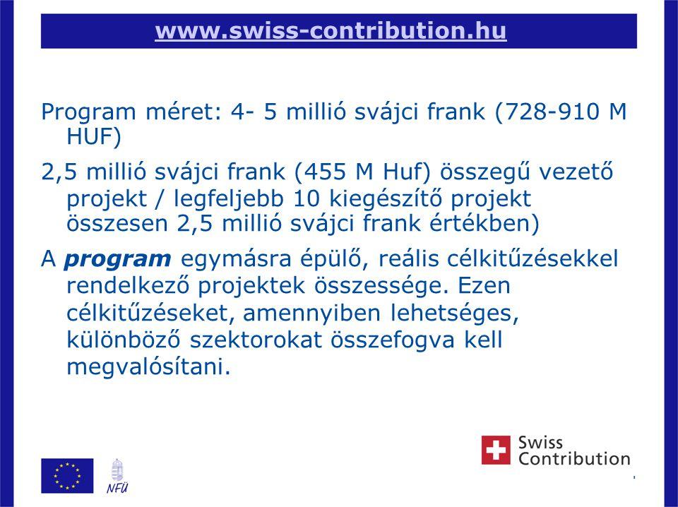 4 www.swiss-contribution.hu Program méret: 4- 5 millió svájci frank (728-910 M HUF)  2,5 millió svájci frank (455 M Huf) összegű vezető projekt / legfeljebb 10 kiegészítő projekt összesen 2,5 millió svájci frank értékben)  A program egymásra épülő, reális célkitűzésekkel rendelkező projektek összessége.