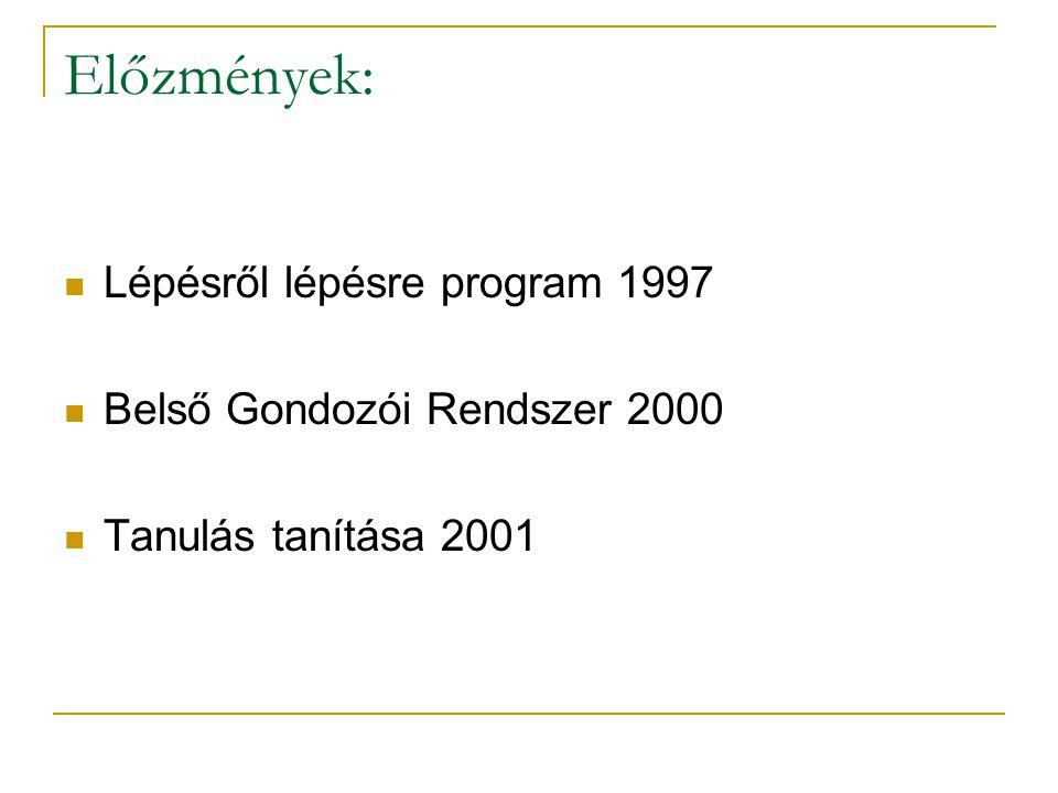 Előzmények: Lépésről lépésre program 1997 Belső Gondozói Rendszer 2000 Tanulás tanítása 2001