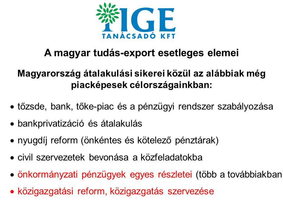 A magyar tudás-export esetleges elemei Magyarország átalakulási sikerei közül az alábbiak még piacképesek célországainkban:  tőzsde, bank, tőke-piac és a pénzügyi rendszer szabályozása  bankprivatizáció és átalakulás  nyugdíj reform (önkéntes és kötelező pénztárak)  civil szervezetek bevonása a közfeladatokba  önkormányzati pénzügyek egyes részletei (több a továbbiakban)  közigazgatási reform, közigazgatás szervezése