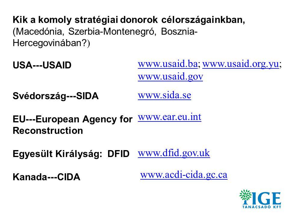 Lengyelország: Polish Know-How Fund www.knowhow.org.pl Csehország: Czech-Aid www.czech-aid.cz Szlovákia: Slovak-Aid www.slovakaid.mfa.sk Magyarország.