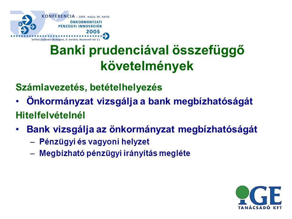 Számlavezetés, betételhelyezés Önkormányzat vizsgálja a bank megbízhatóságát Hitelfelvételnél Bank vizsgálja az önkormányzat megbízhatóságát –Pénzügyi és vagyoni helyzet –Megbízható pénzügyi irányítás megléte Banki prudenciával összefüggő követelmények