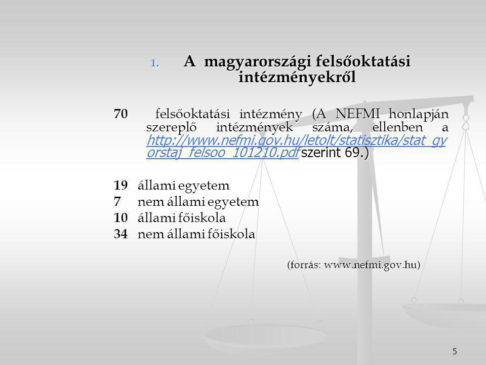 5 1. A magyarországi felsőoktatási intézményekről 70 felsőoktatási intézmény (A NEFMI honlapján szereplő intézmények száma, ellenben a szerint 69.) 70