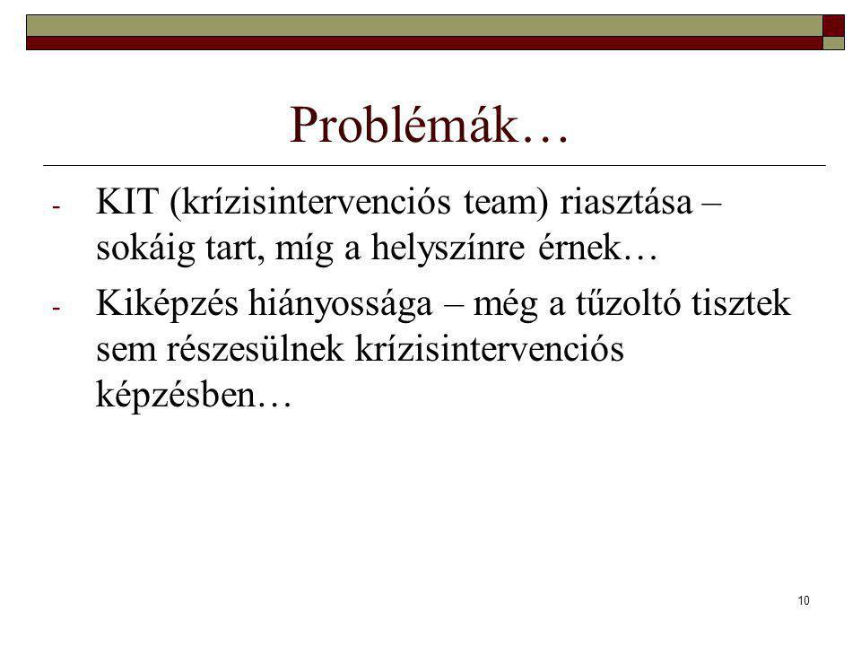10 Problémák… - KIT (krízisintervenciós team) riasztása – sokáig tart, míg a helyszínre érnek… - Kiképzés hiányossága – még a tűzoltó tisztek sem részesülnek krízisintervenciós képzésben…