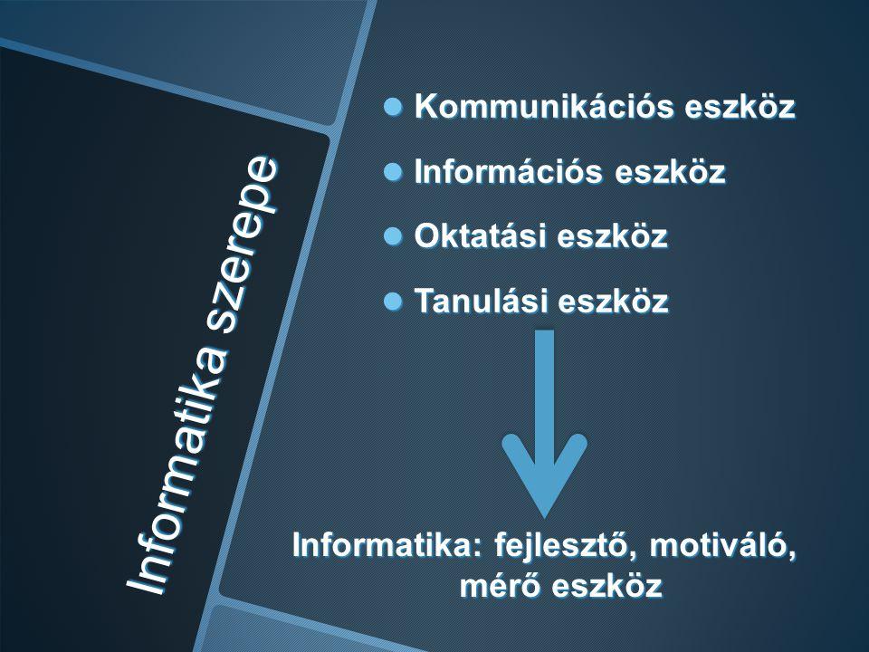 Informatika szerepe Kommunikációs eszköz Kommunikációs eszköz Információs eszköz Információs eszköz Oktatási eszköz Oktatási eszköz Tanulási eszköz Ta