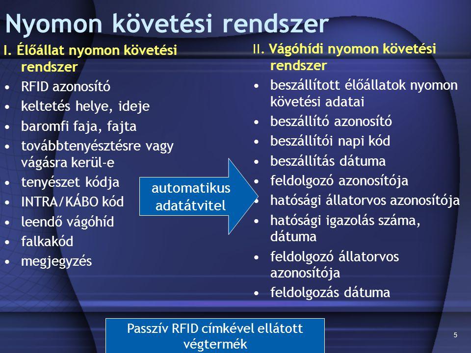 5 I. Élőállat nyomon követési rendszer RFID azonosító keltetés helye, ideje baromfi faja, fajta továbbtenyésztésre vagy vágásra kerül-e tenyészet kódj