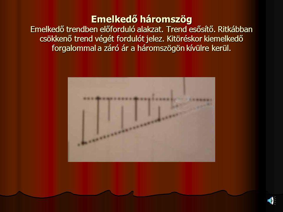 Szimmetrikus háromszög 1-3 hónap alatt alakul ki, általában trend irányba tör ki. A magasság 2/3 –ánál tör ki. Kitörésnél megnövekszik a forgalom. Zár