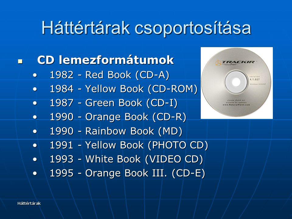 Háttértárak Háttértárak csoportosítása CD lemezformátumok CD lemezformátumok 1982 - Red Book (CD-A)1982 - Red Book (CD-A) 1984 - Yellow Book (CD-ROM)1