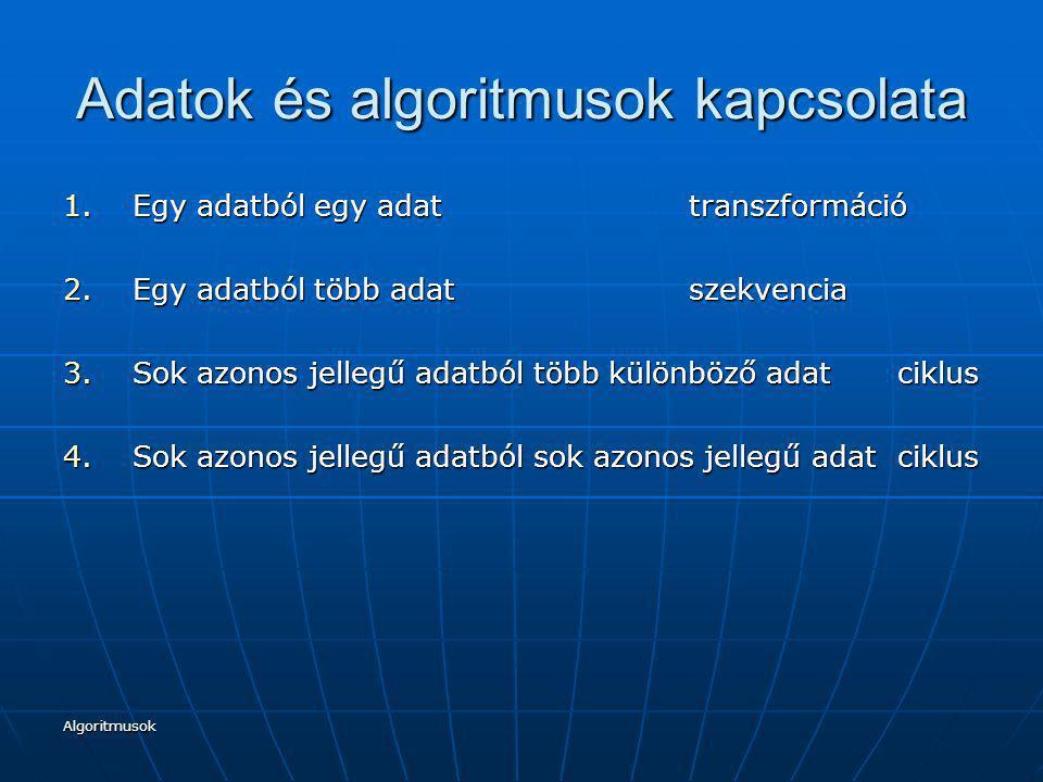 Algoritmusok Adatok és algoritmusok kapcsolata 1.Egy adatból egy adattranszformáció 2.Egy adatból több adatszekvencia 3.Sok azonos jellegű adatból töb