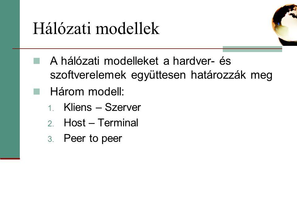 Hálózati modellek A hálózati modelleket a hardver- és szoftverelemek együttesen határozzák meg Három modell: 1.