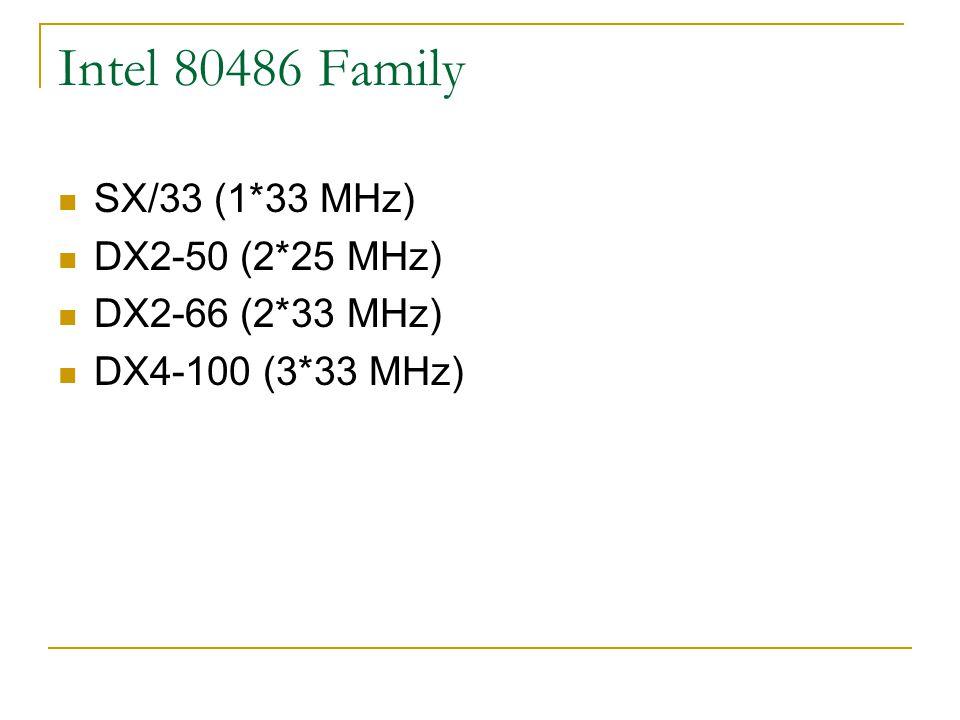 Intel 80486 Family SX/33 (1*33 MHz) DX2-50 (2*25 MHz) DX2-66 (2*33 MHz) DX4-100 (3*33 MHz)