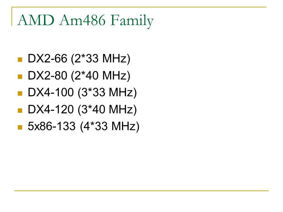 AMD Am486 Family DX2-66 (2*33 MHz) DX2-80 (2*40 MHz) DX4-100 (3*33 MHz) DX4-120 (3*40 MHz) 5x86-133 (4*33 MHz)