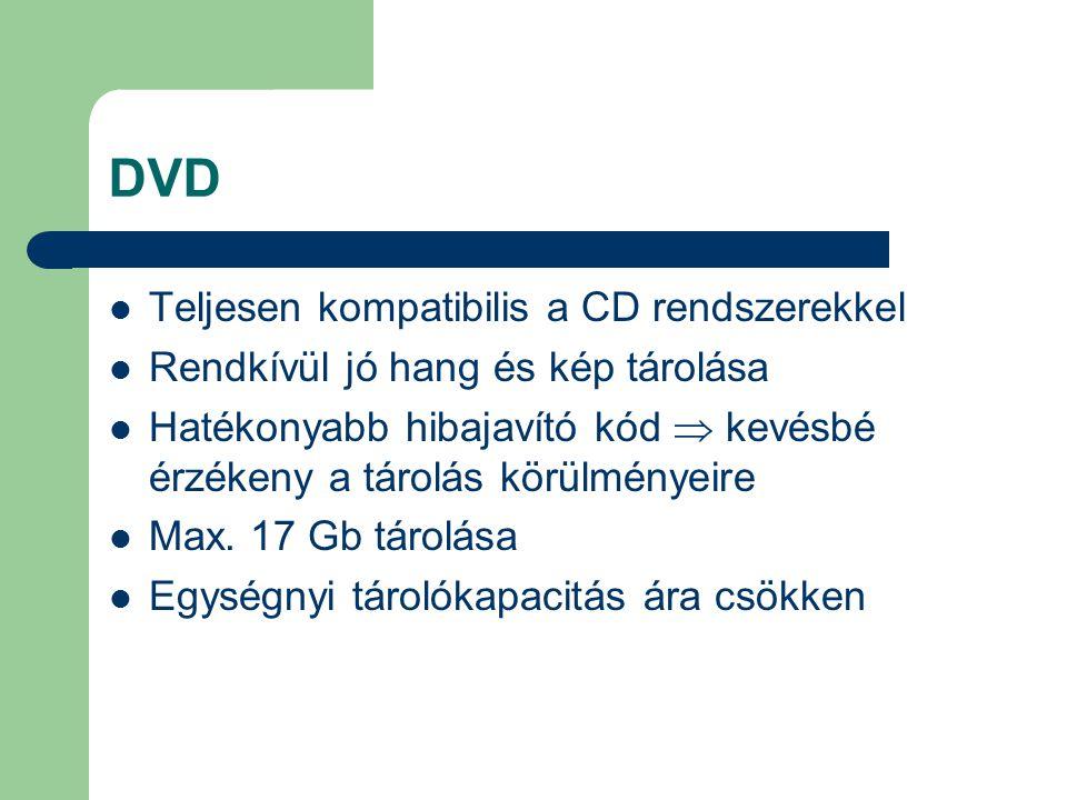 DVD Teljesen kompatibilis a CD rendszerekkel Rendkívül jó hang és kép tárolása Hatékonyabb hibajavító kód  kevésbé érzékeny a tárolás körülményeire M