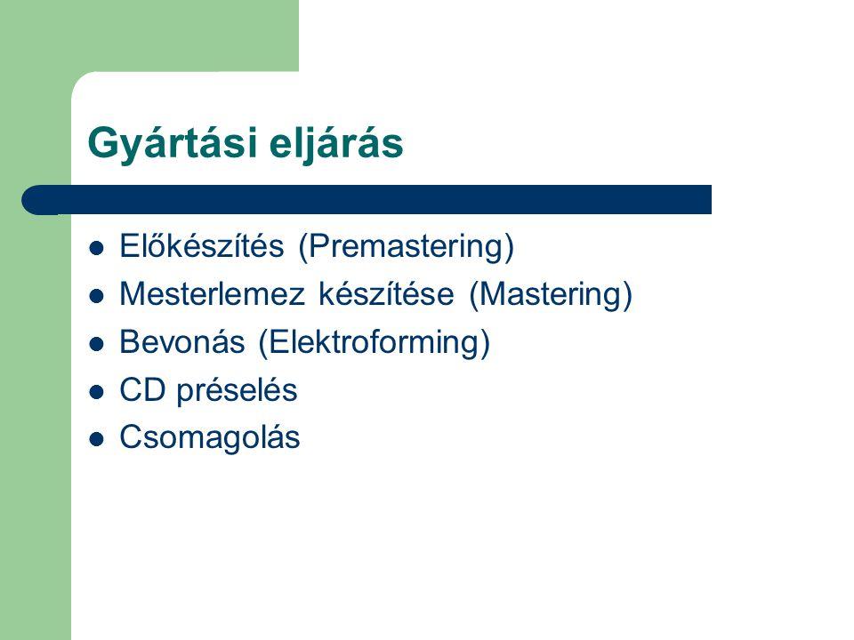 Gyártási eljárás Előkészítés (Premastering) Mesterlemez készítése (Mastering) Bevonás (Elektroforming) CD préselés Csomagolás