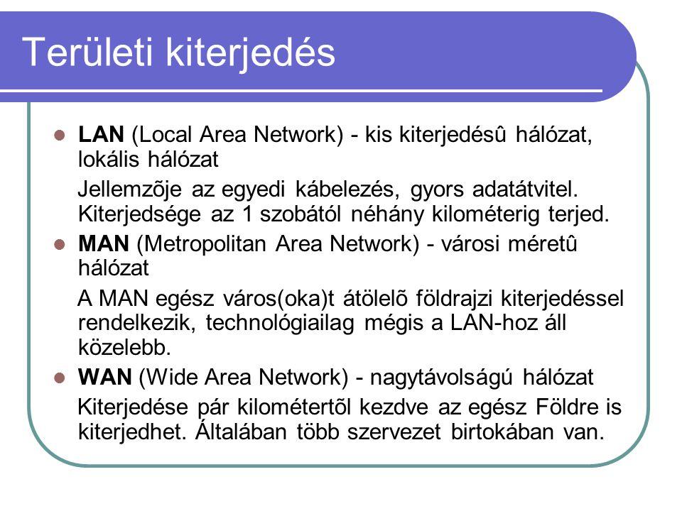 Területi kiterjedés LAN (Local Area Network) - kis kiterjedésû hálózat, lokális hálózat Jellemzõje az egyedi kábelezés, gyors adatátvitel. Kiterjedség