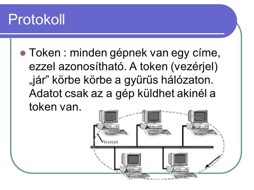 """Protokoll Token : minden gépnek van egy címe, ezzel azonosítható. A token (vezérjel) """"jár"""" körbe körbe a gyűrűs hálózaton. Adatot csak az a gép küldhe"""