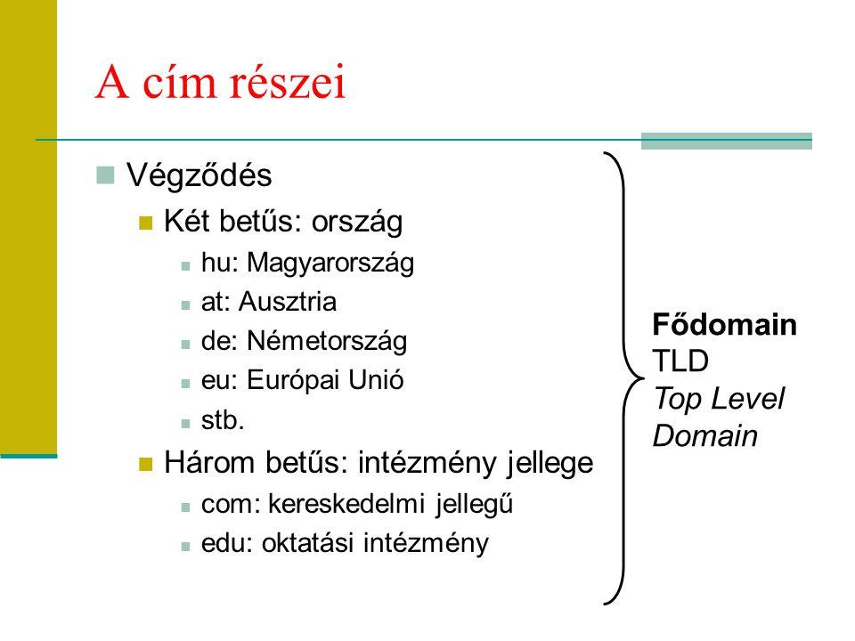 A cím részei Végződés Két betűs: ország hu: Magyarország at: Ausztria de: Németország eu: Európai Unió stb. Három betűs: intézmény jellege com: keresk