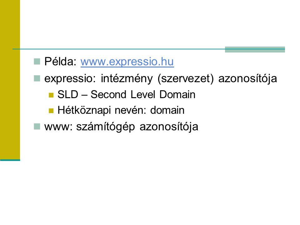 Példa: www.expressio.huwww.expressio.hu expressio: intézmény (szervezet) azonosítója SLD – Second Level Domain Hétköznapi nevén: domain www: számítógé