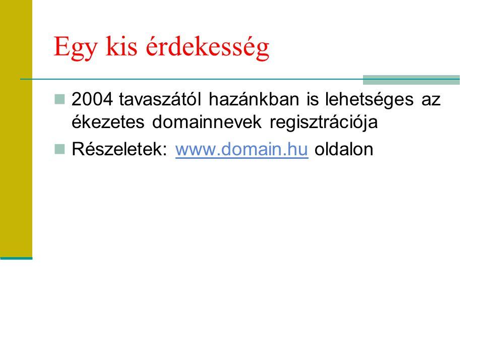 Egy kis érdekesség 2004 tavaszától hazánkban is lehetséges az ékezetes domainnevek regisztrációja Részeletek: www.domain.hu oldalonwww.domain.hu