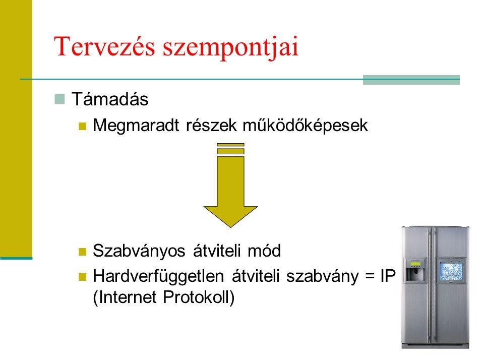 Tervezés szempontjai Támadás Megmaradt részek működőképesek Szabványos átviteli mód Hardverfüggetlen átviteli szabvány = IP (Internet Protokoll)