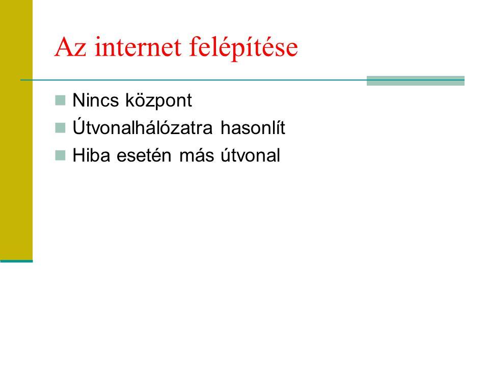 Az internet felépítése Nincs központ Útvonalhálózatra hasonlít Hiba esetén más útvonal
