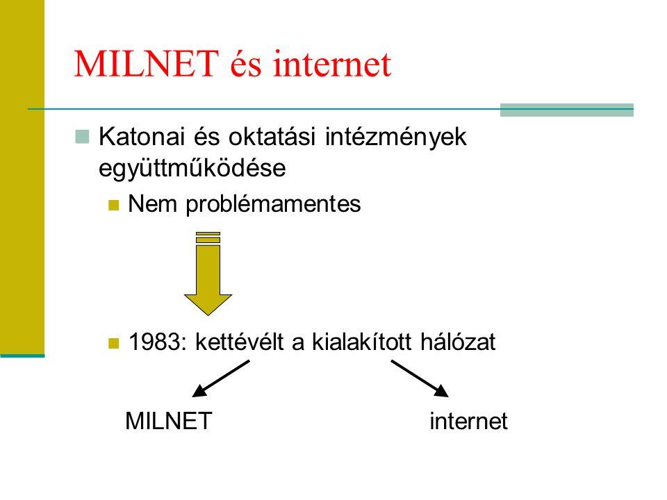 MILNET és internet Katonai és oktatási intézmények együttműködése Nem problémamentes 1983: kettévélt a kialakított hálózat MILNETinternet