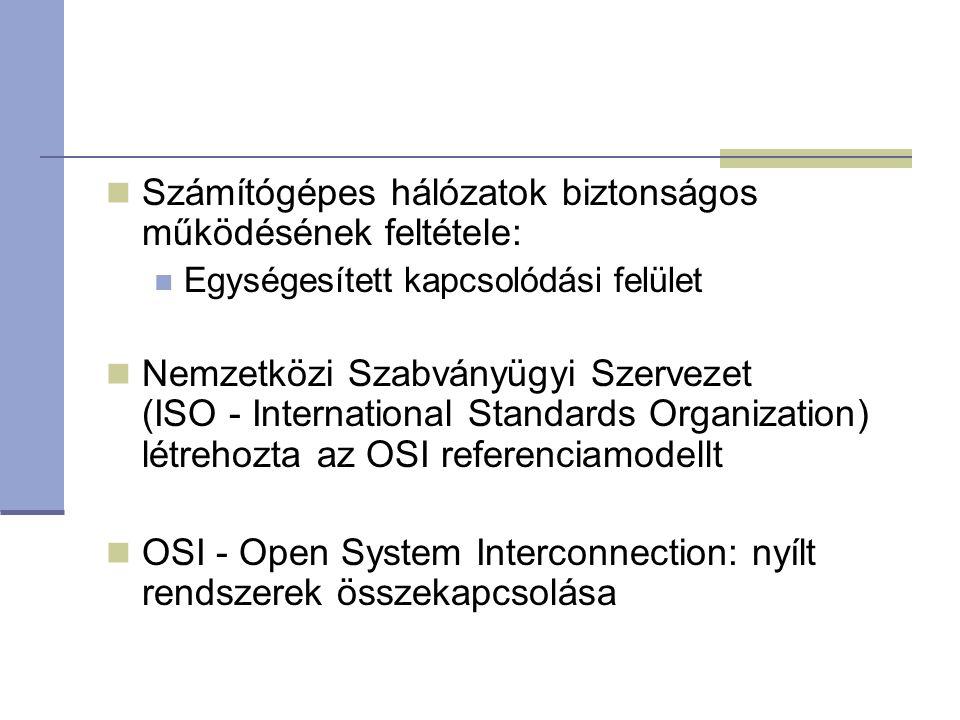 Számítógépes hálózatok biztonságos működésének feltétele: Egységesített kapcsolódási felület Nemzetközi Szabványügyi Szervezet (ISO - International Standards Organization) létrehozta az OSI referenciamodellt OSI - Open System Interconnection: nyílt rendszerek összekapcsolása